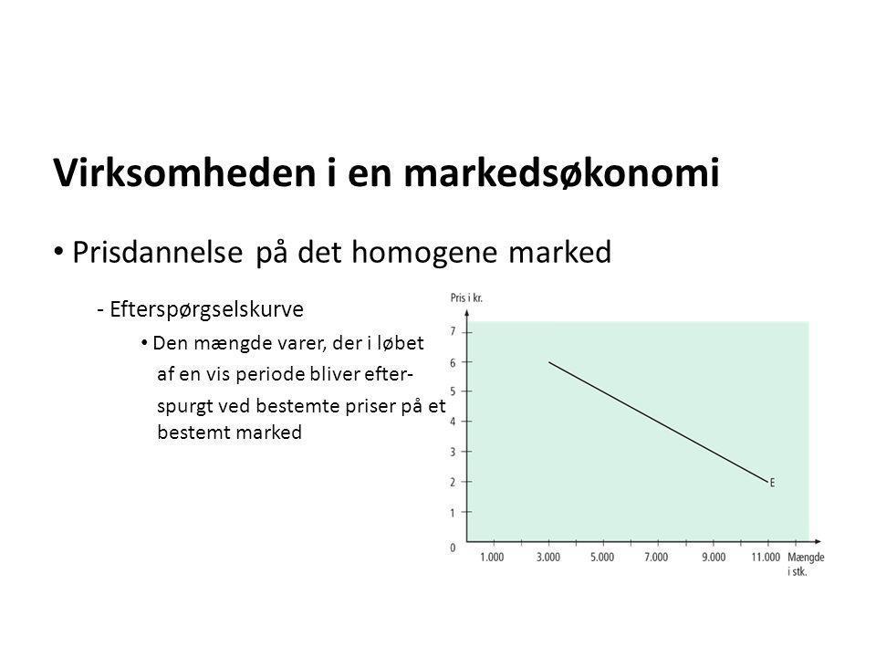 Virksomheden i en markedsøkonomi - Efterspørgselskurve • Den mængde varer, der i løbet af en vis periode bliver efter- spurgt ved bestemte priser på e