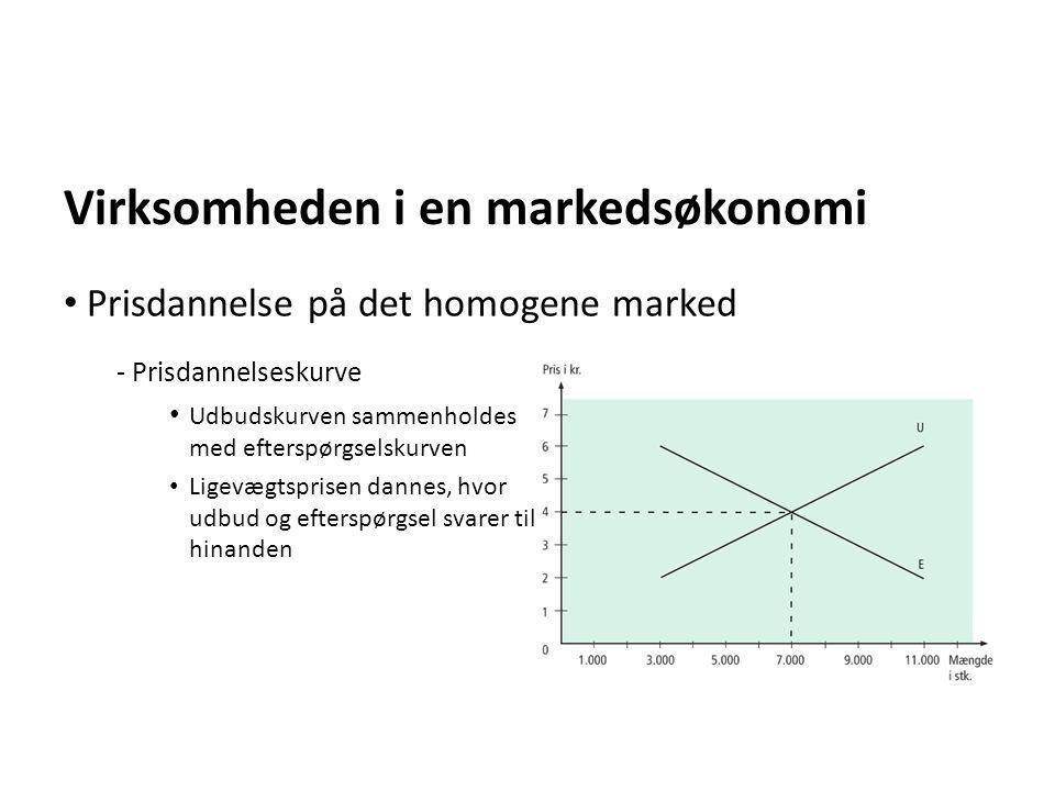 Virksomheden i en markedsøkonomi - Prisdannelseskurve • Udbudskurven sammenholdes med efterspørgselskurven • Ligevægtsprisen dannes, hvor udbud og eft