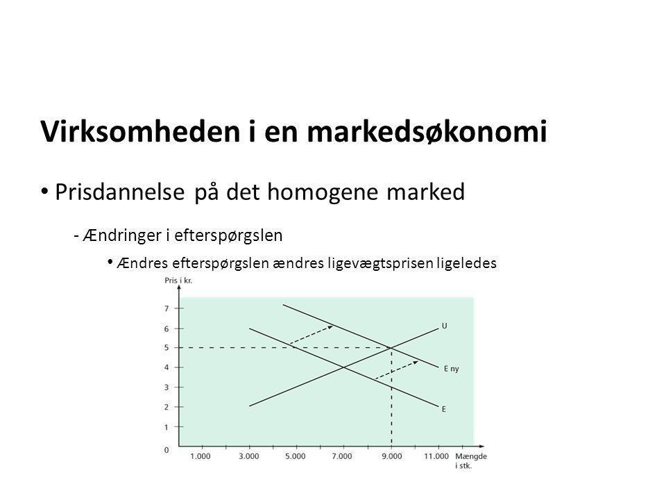 Virksomheden i en markedsøkonomi - Ændringer i efterspørgslen • Ændres efterspørgslen ændres ligevægtsprisen ligeledes • Prisdannelse på det homogene