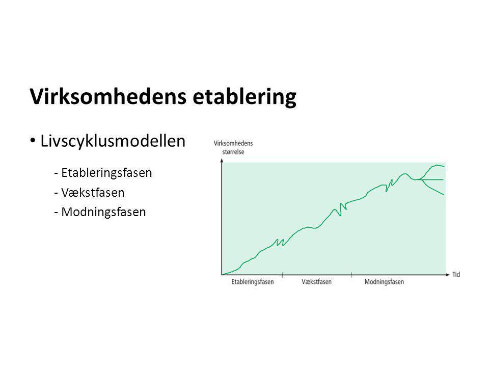 Virksomhedens etablering - Etableringsfasen - Vækstfasen - Modningsfasen • Livscyklusmodellen