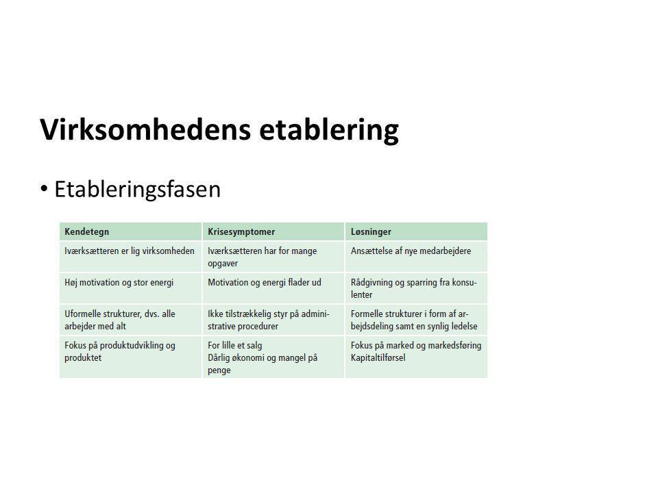 Virksomhedens etablering • Etableringsfasen
