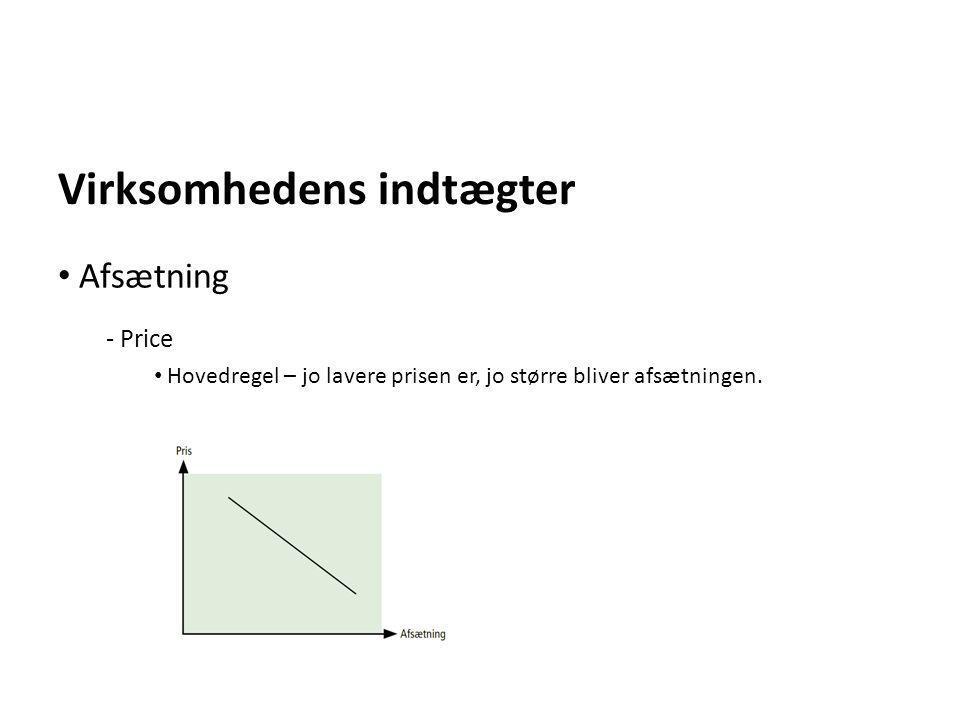 Virksomhedens indtægter - Price • Hovedregel – jo lavere prisen er, jo større bliver afsætningen. • Afsætning