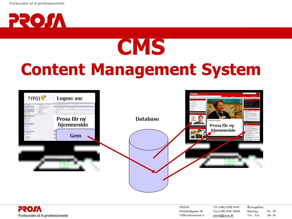 Logon: asc CMS Content Management System Database Prosa får ny hjemmeside Gem