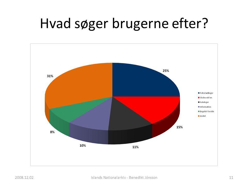 Hvad søger brugerne efter 11Islands Nationalarkiv - Benedikt Jónsson2008.12.02