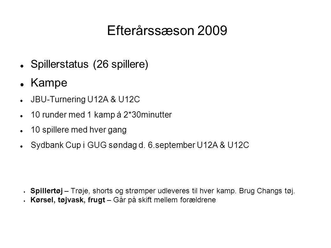 Efterårssæson 2009  Spillerstatus (26 spillere)  Kampe  JBU-Turnering U12A & U12C  10 runder med 1 kamp á 2*30minutter  10 spillere med hver gang  Sydbank Cup i GUG søndag d.