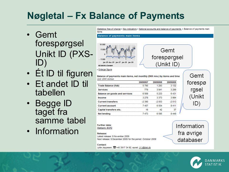 Nøgletal – Fx Balance of Payments •Gemt forespørgsel Unikt ID (PXS- ID) •Ét ID til figuren •Et andet ID til tabellen •Begge ID taget fra samme tabel •Information Gemt forespørgsel (Unikt ID) Information fra øvrige databaser