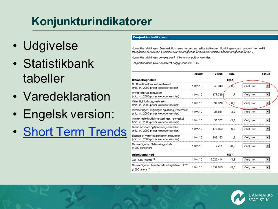 Konjunkturindikatorer •Udgivelse •Statistikbank tabeller •Varedeklaration •Engelsk version: •Short Term TrendsShort Term Trends