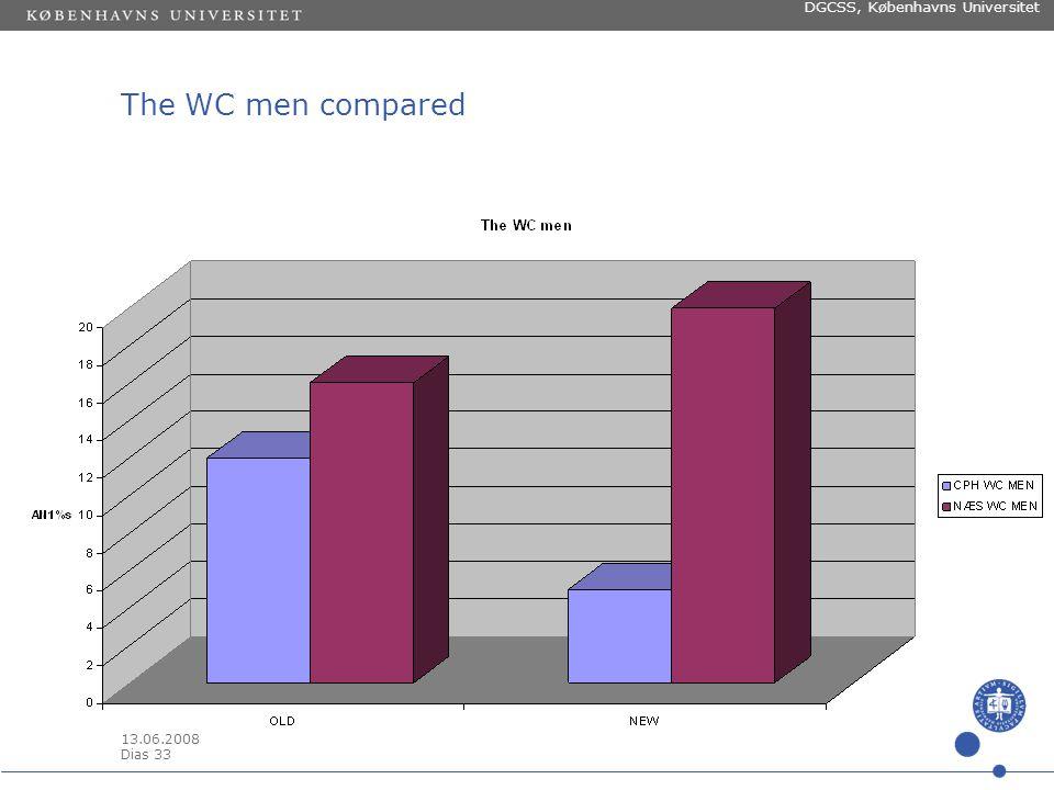 13.06.2008 Dias 32 DGCSS, Københavns Universitet The MC men compared