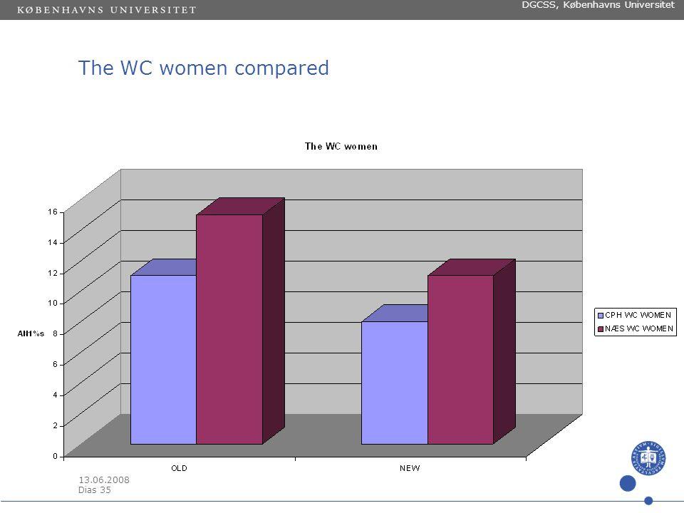 13.06.2008 Dias 34 DGCSS, Københavns Universitet The MC women compared