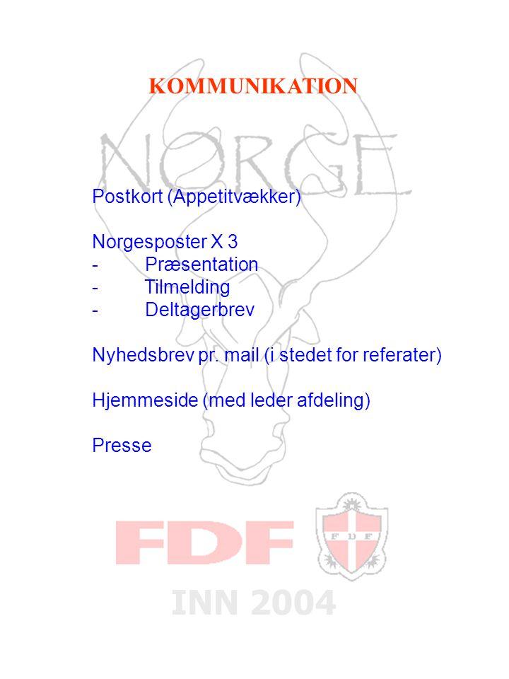 INN 2004 KOMMUNIKATION Postkort (Appetitvækker) Norgesposter X 3 - Præsentation - Tilmelding - Deltagerbrev Nyhedsbrev pr.