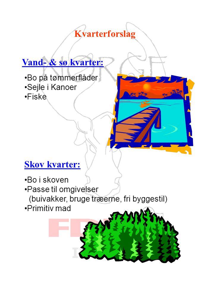 INN 2004 Kvarterforslag Vand- & sø kvarter: Skov kvarter: • Bo på tømmerflåder • Sejle i Kanoer • Fiske • Bo i skoven • Passe til omgivelser (buivakker, bruge træerne, fri byggestil) • Primitiv mad