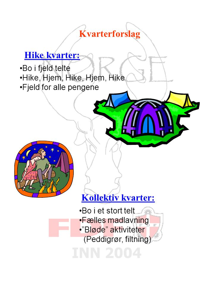 INN 2004 Kvarterforslag Hike kvarter: Kollektiv kvarter: • Bo i et stort telt • Fælles madlavning • Bløde aktiviteter (Peddigrør, filtning) • Bo i fjeld telte • Hike, Hjem, Hike, Hjem, Hike • Fjeld for alle pengene
