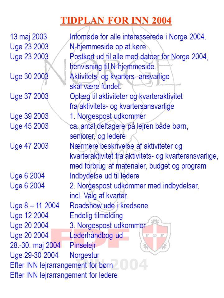 INN 2004 13 maj 2003 Infomøde for alle interesserede i Norge 2004.