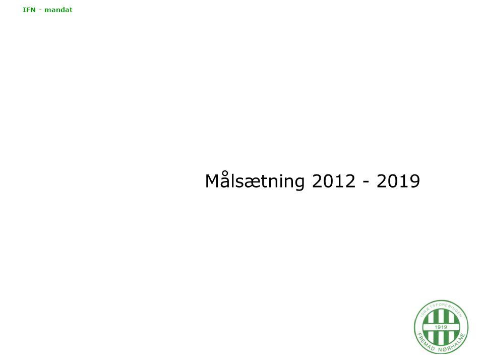 Målsætning 2012 - 2019 IFN - mandat