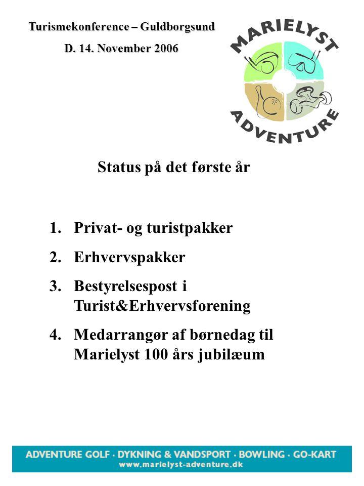 Turismekonference – Guldborgsund D. 14.