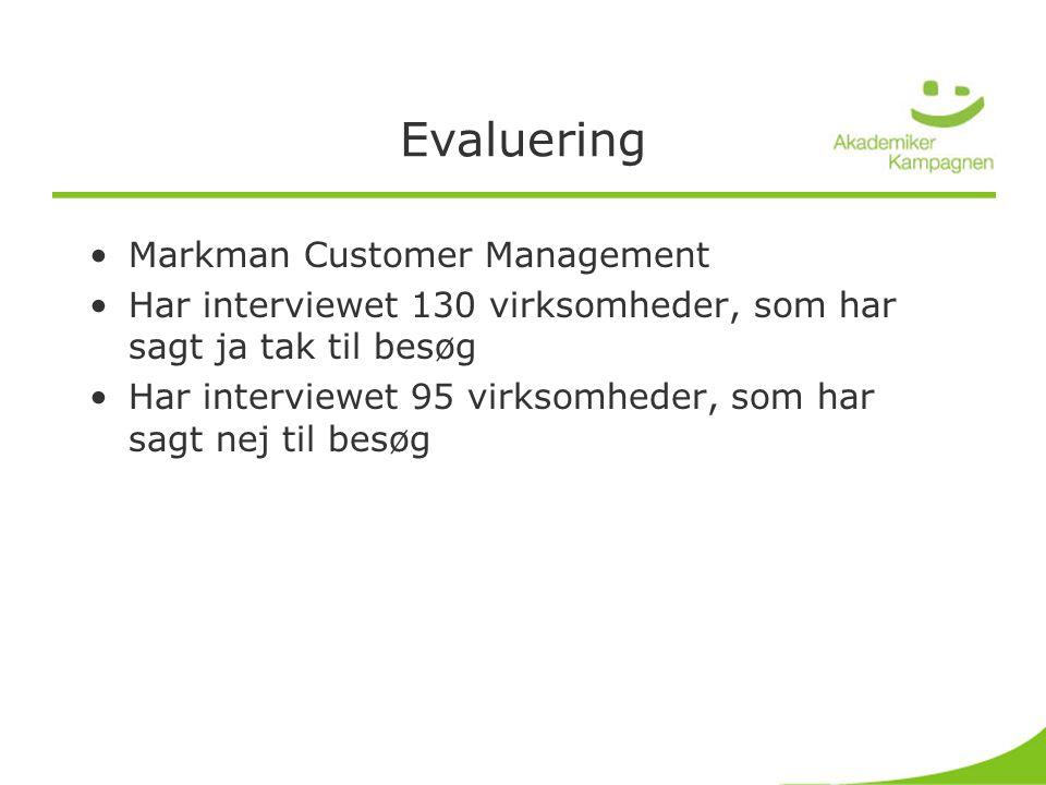 Evaluering •Markman Customer Management •Har interviewet 130 virksomheder, som har sagt ja tak til besøg •Har interviewet 95 virksomheder, som har sagt nej til besøg