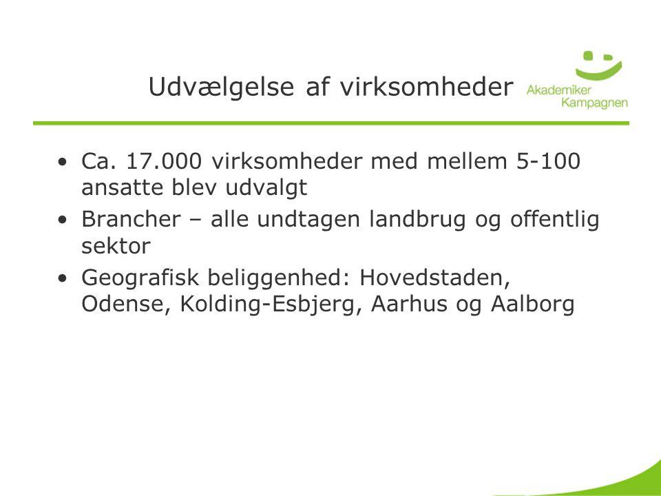 Udvælgelse af virksomheder •Ca.