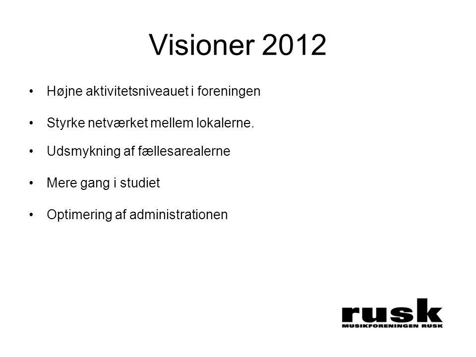 Visioner 2012 •Højne aktivitetsniveauet i foreningen •Styrke netværket mellem lokalerne.