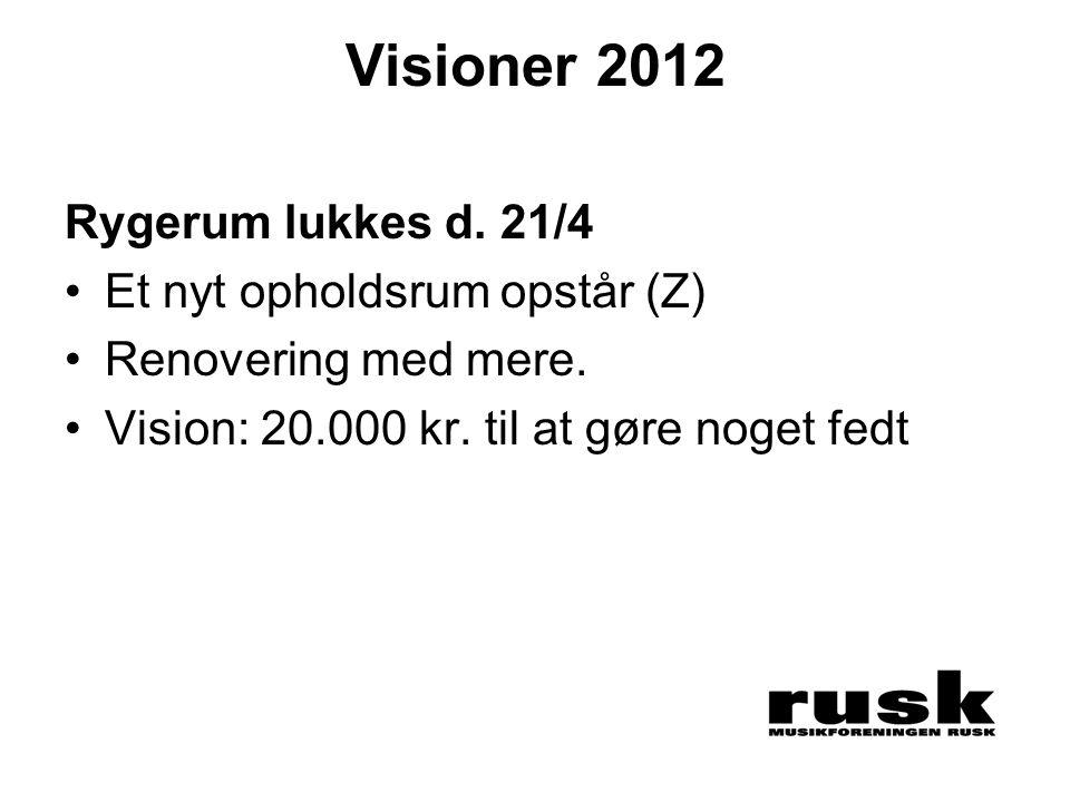 Visioner 2012 Rygerum lukkes d. 21/4 •Et nyt opholdsrum opstår (Z) •Renovering med mere.