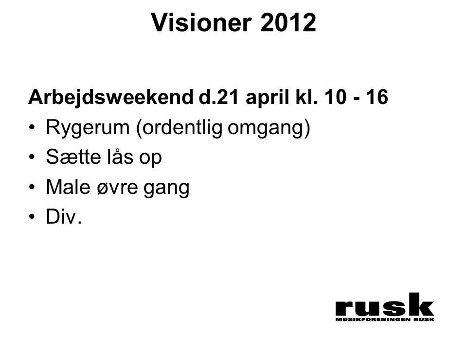 Visioner 2012 Arbejdsweekend d.21 april kl.