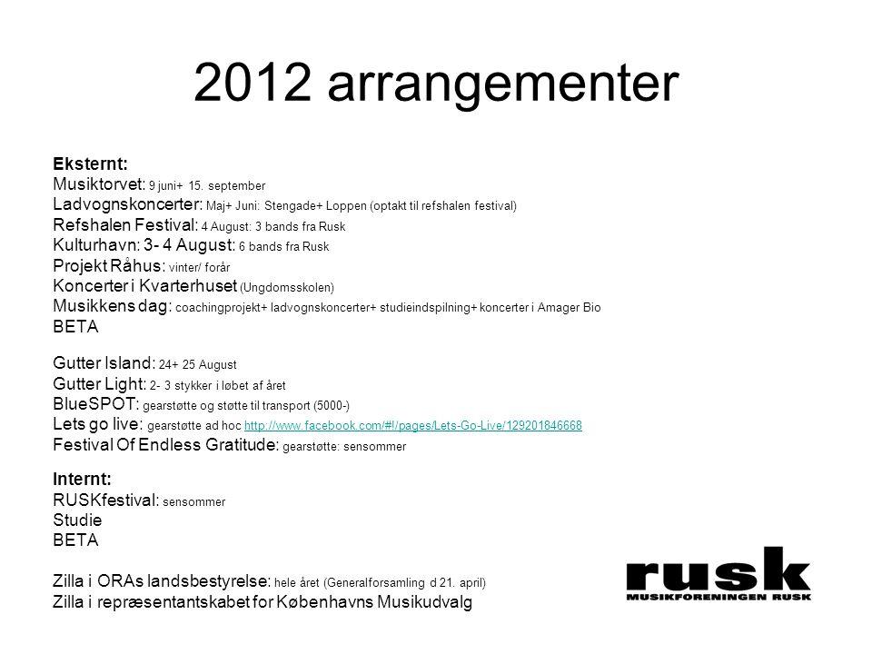 2012 arrangementer Eksternt: Musiktorvet: 9 juni+ 15.