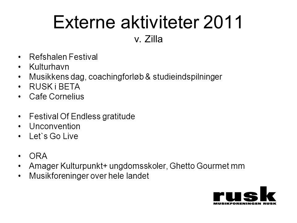 Externe aktiviteter 2011 v.