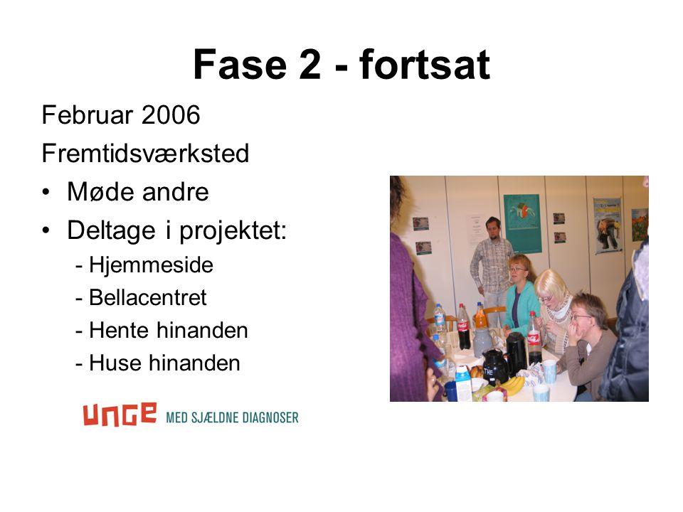 Fase 2 - fortsat Februar 2006 Fremtidsværksted •Møde andre •Deltage i projektet: - Hjemmeside - Bellacentret - Hente hinanden - Huse hinanden - Buddies