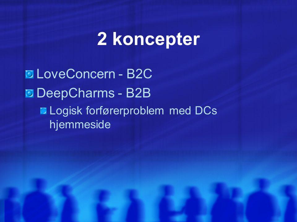 2 koncepter LoveConcern - B2C DeepCharms - B2B Logisk forførerproblem med DCs hjemmeside