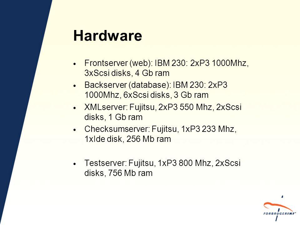 Hardware  Frontserver (web): IBM 230: 2xP3 1000Mhz, 3xScsi disks, 4 Gb ram  Backserver (database): IBM 230: 2xP3 1000Mhz, 6xScsi disks, 3 Gb ram  XMLserver: Fujitsu, 2xP3 550 Mhz, 2xScsi disks, 1 Gb ram  Checksumserver: Fujitsu, 1xP3 233 Mhz, 1xIde disk, 256 Mb ram  Testserver: Fujitsu, 1xP3 800 Mhz, 2xScsi disks, 756 Mb ram