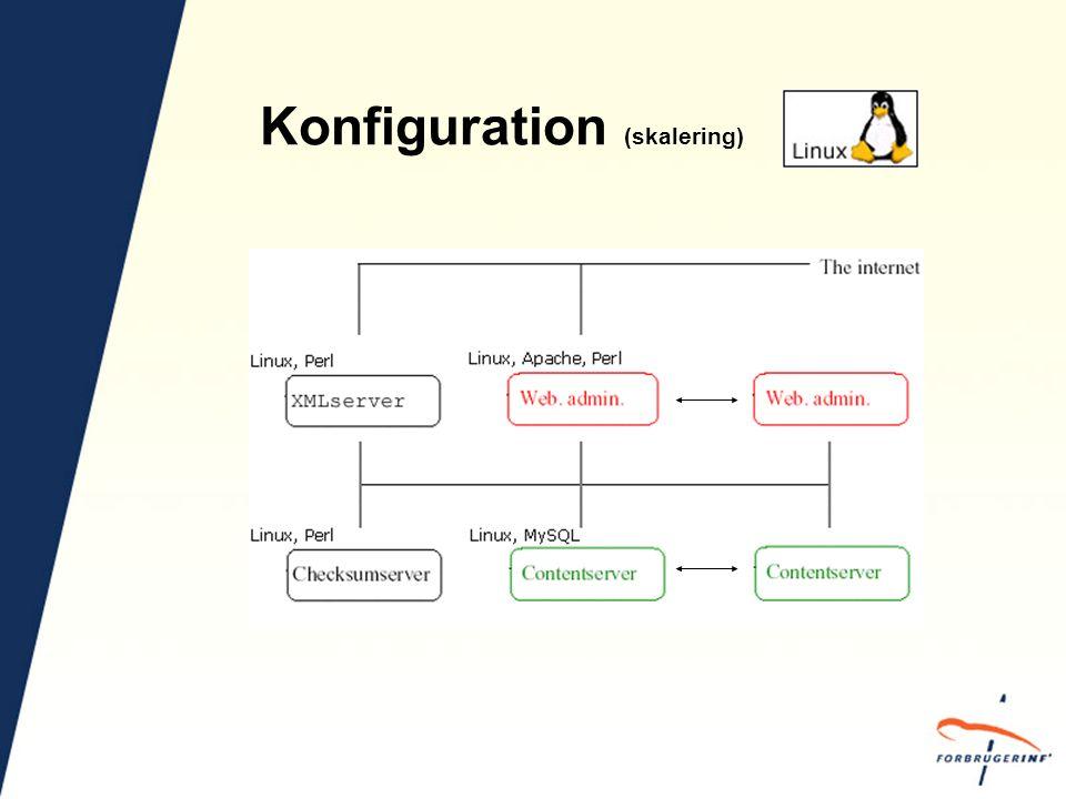 Konfiguration (skalering)
