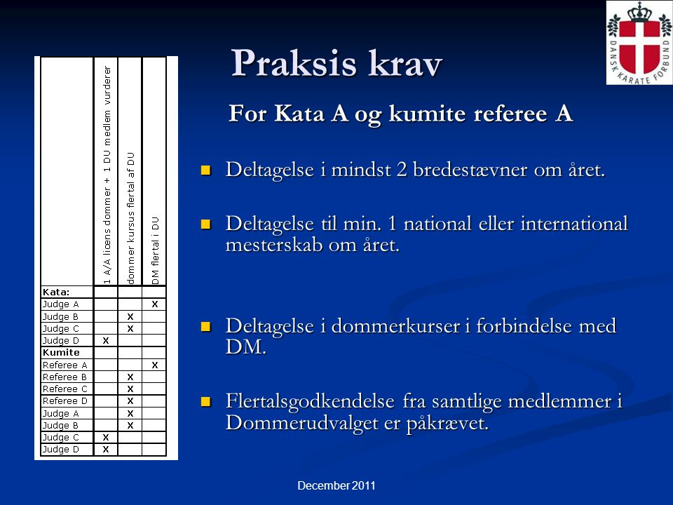 December 2011 Praksis krav For Kata A og kumite referee A For Kata A og kumite referee A  Deltagelse i mindst 2 bredestævner om året.