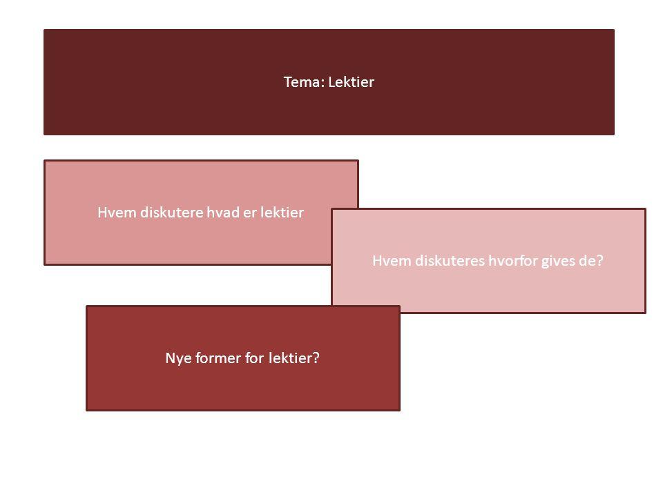 Tema: Lektier Hvem diskutere hvad er lektier Hvem diskuteres hvorfor gives de.