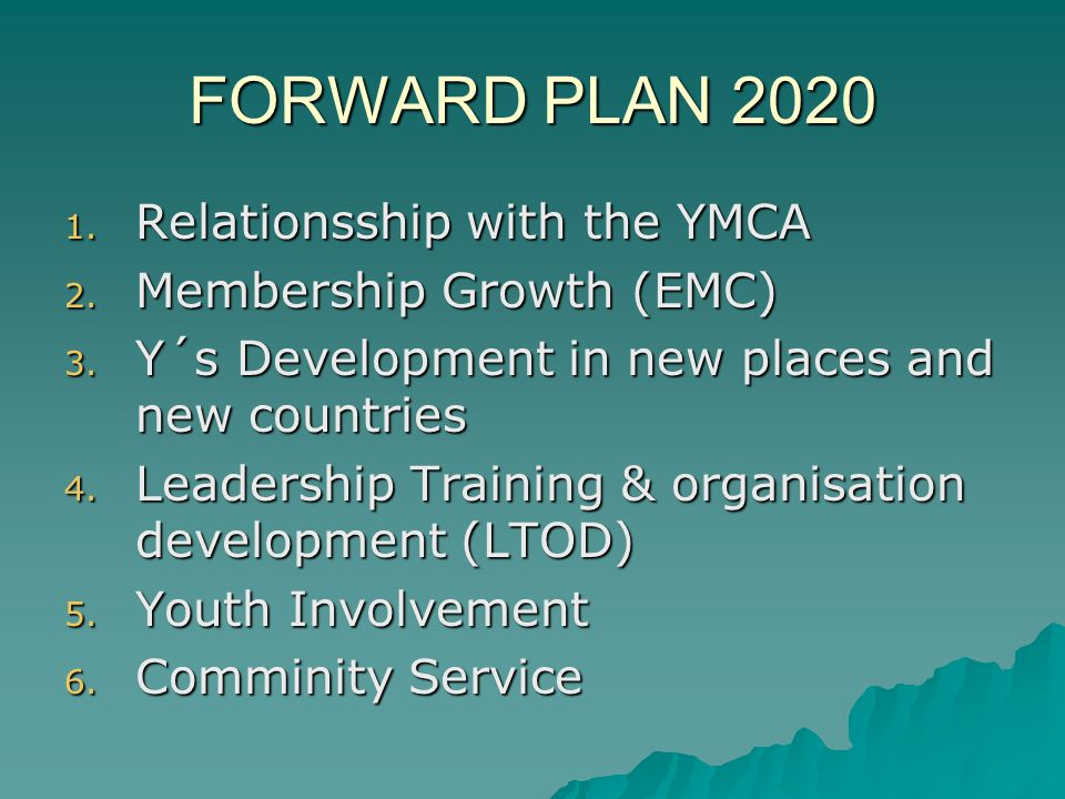 FORWARD PLAN 2020 1. Relationsship with the YMCA 2.