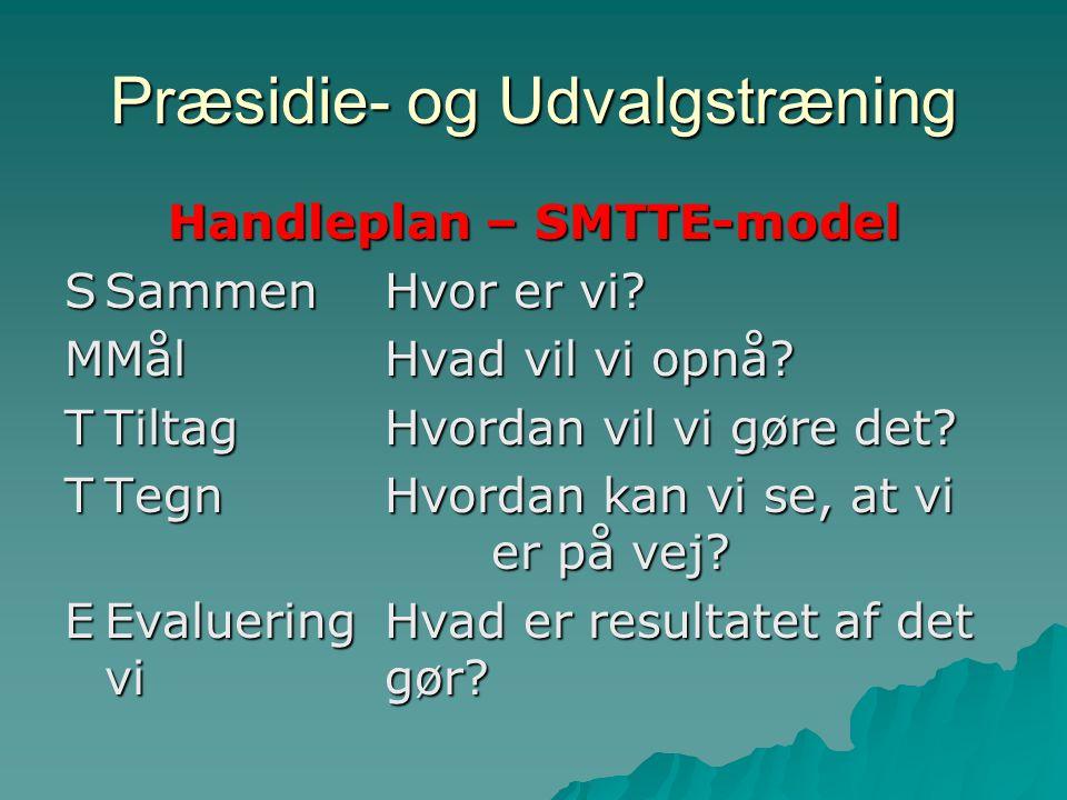 Præsidie- og Udvalgstræning Handleplan – SMTTE-model SSammenHvor er vi.