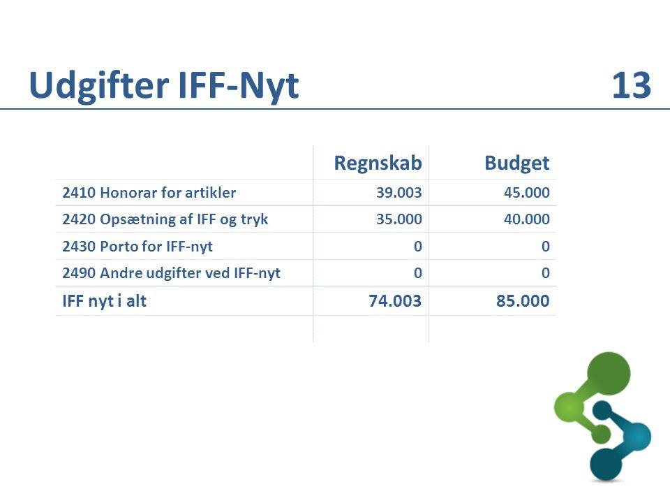 RegnskabBudget 2410 Honorar for artikler39.00345.000 2420 Opsætning af IFF og tryk35.00040.000 2430 Porto for IFF-nyt00 2490 Andre udgifter ved IFF-nyt00 IFF nyt i alt74.00385.000 Udgifter IFF-Nyt 13