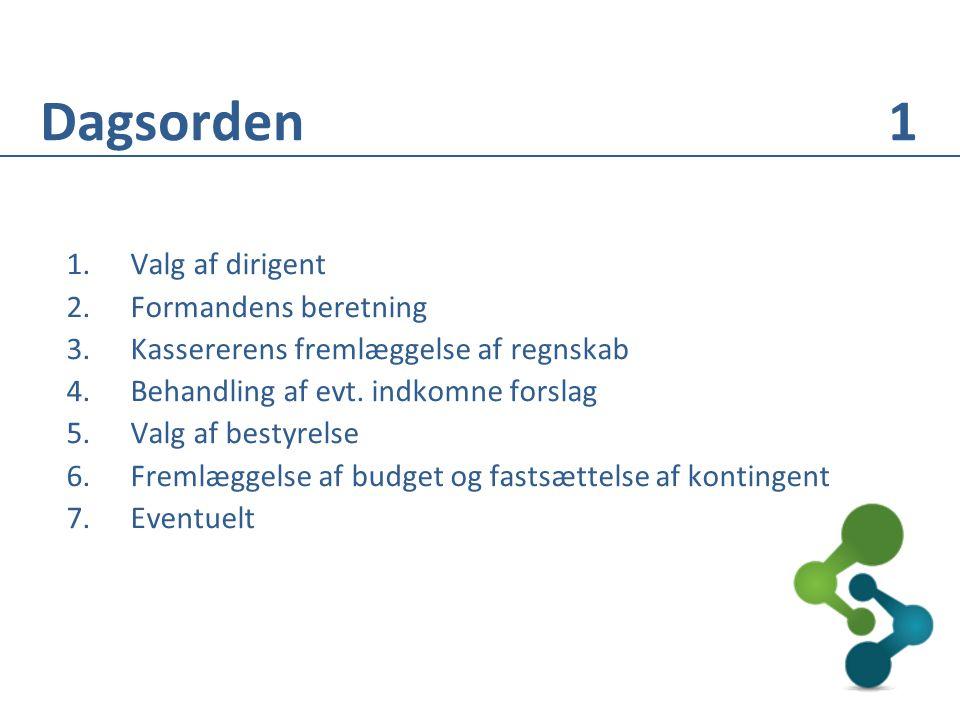 Dagsorden 1 1.Valg af dirigent 2.Formandens beretning 3.Kassererens fremlæggelse af regnskab 4.Behandling af evt.
