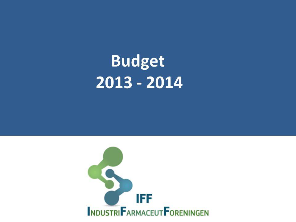 Budget 2013 - 2014