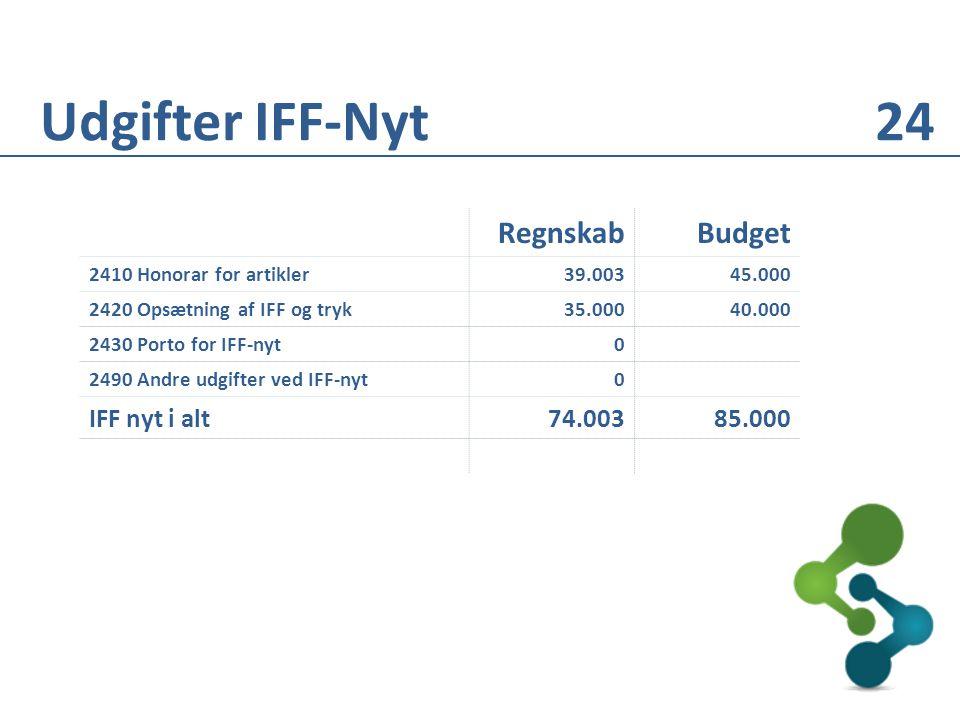 RegnskabBudget 2410 Honorar for artikler39.00345.000 2420 Opsætning af IFF og tryk35.00040.000 2430 Porto for IFF-nyt0 2490 Andre udgifter ved IFF-nyt0 IFF nyt i alt74.00385.000 Udgifter IFF-Nyt 24