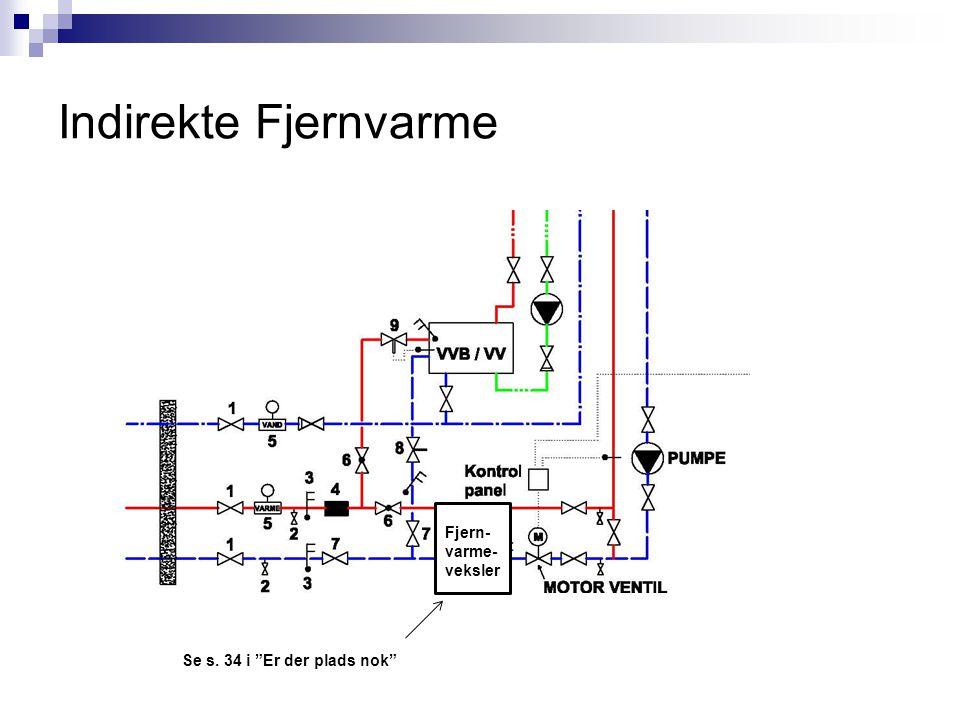 """Indirekte Fjernvarme Se s. 34 i """"Er der plads nok"""" Fjern- varme- veksler"""