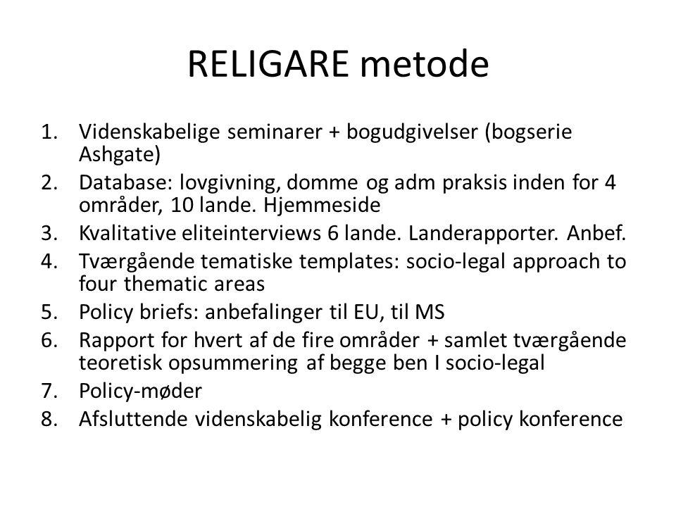 RELIGARE metode 1.Videnskabelige seminarer + bogudgivelser (bogserie Ashgate) 2.Database: lovgivning, domme og adm praksis inden for 4 områder, 10 lande.
