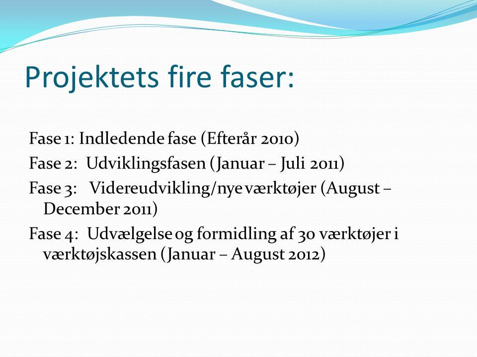 Projektets fire faser: Fase 1: Indledende fase (Efterår 2010) Fase 2: Udviklingsfasen (Januar – Juli 2011) Fase 3: Videreudvikling/nye værktøjer (August – December 2011) Fase 4: Udvælgelse og formidling af 30 værktøjer i værktøjskassen (Januar – August 2012)