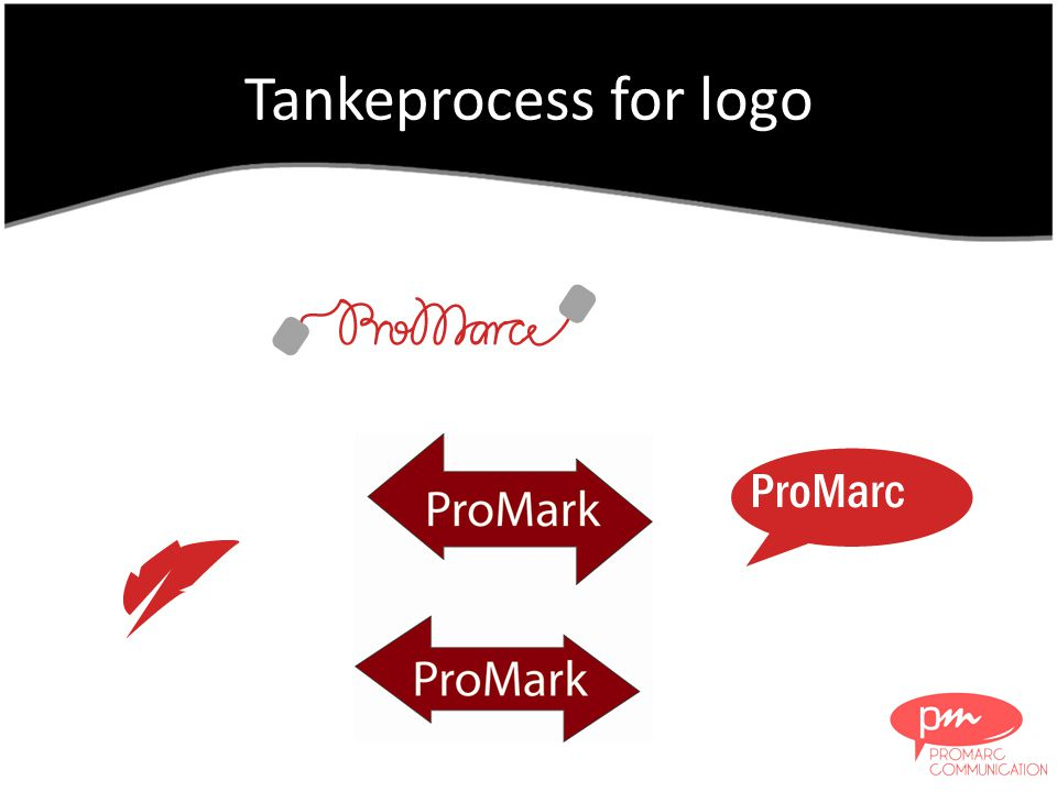 Tankeprocess for logo