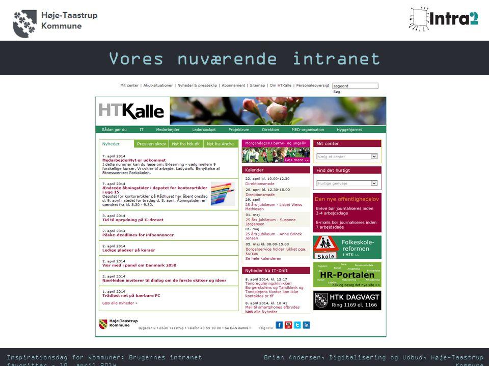 Vores nuværende intranet Inspirationsdag for kommuner: Brugernes intranet favoritter – 10.