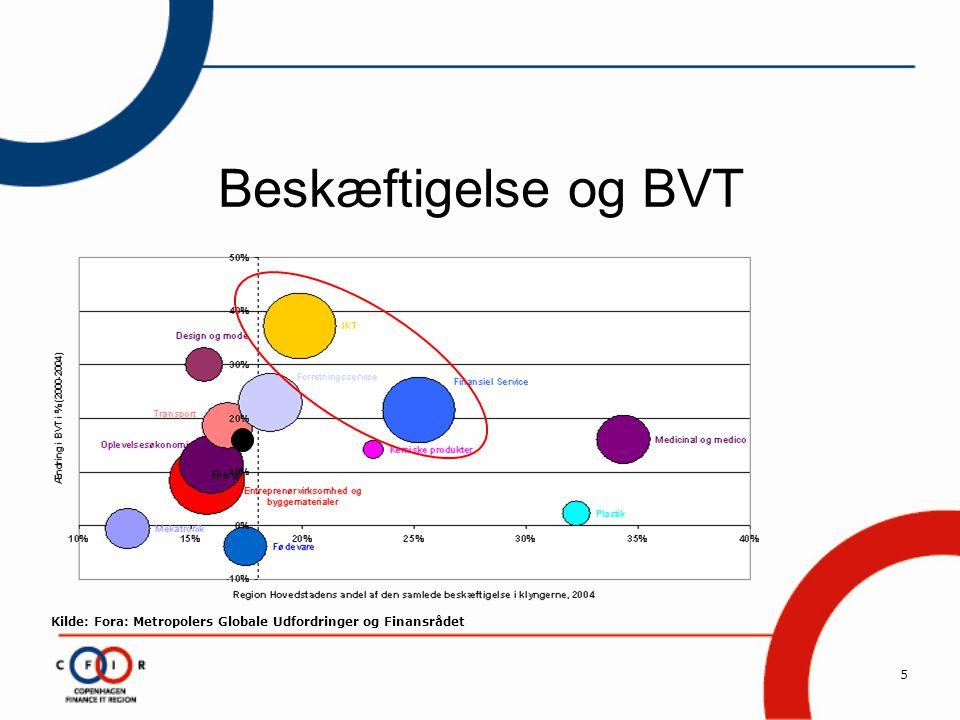 5 Beskæftigelse og BVT Kilde: Fora: Metropolers Globale Udfordringer og Finansrådet