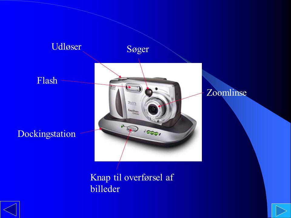 Udløser Flash Dockingstation Søger Zoomlinse Knap til overførsel af billeder