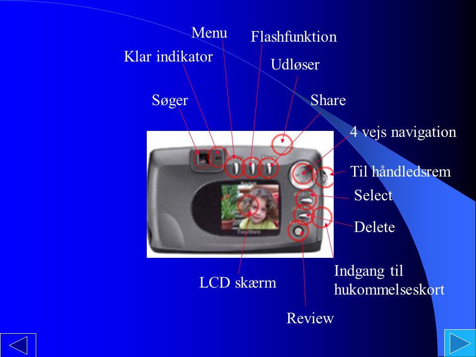 Søger Udløser LCD skærm Klar indikator Menu Flashfunktion Share 4 vejs navigation Til håndledsrem Select Delete Indgang til hukommelseskort Review
