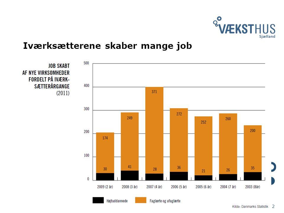 Iværksætterene skaber mange job Væksthus Sjælland12