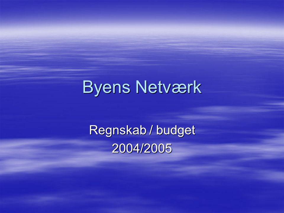 Byens Netværk Regnskab / budget 2004/2005