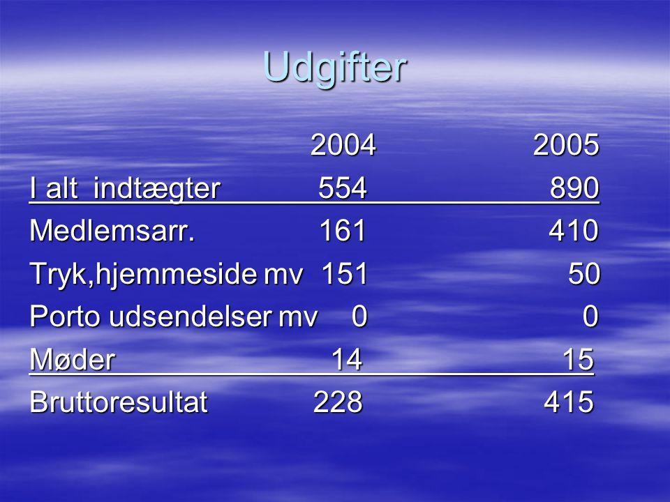 Udgifter 2004 2005 2004 2005 I alt indtægter 554 890 Medlemsarr.