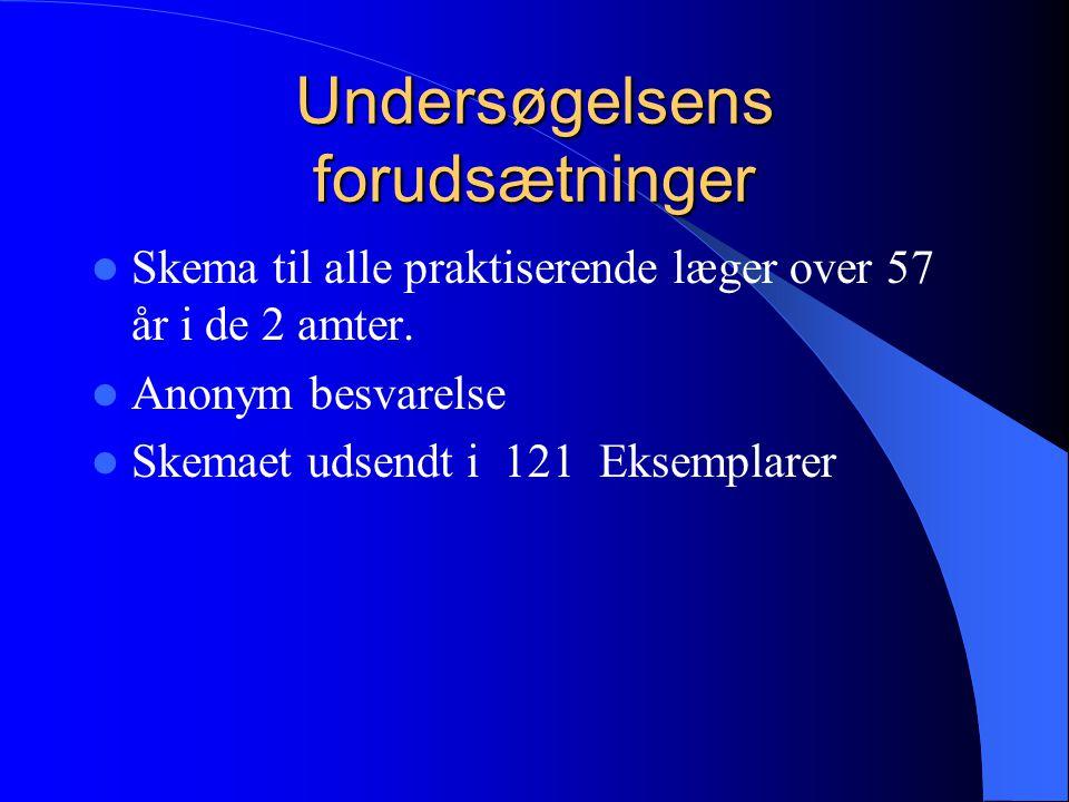 Undersøgelsens forudsætninger  Skema til alle praktiserende læger over 57 år i de 2 amter.